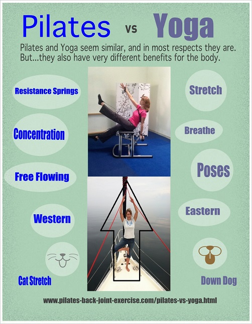 pilates vs yoga visual image