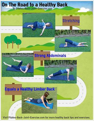 Pilates for a Healthy Back and to ease Sciatic Pain.